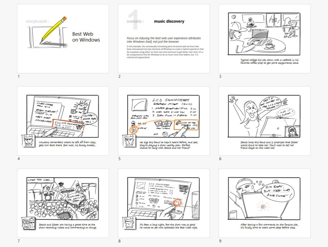Best Web storyboard