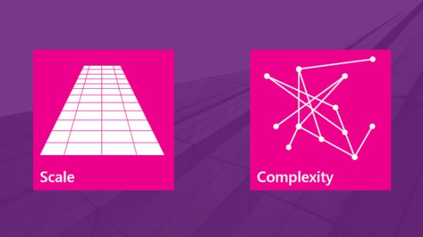 scalecomplexity